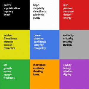 And since this is the last of the series let's round it up with a final  look at all colours! And stay with the one that you resonate with and the  one ...